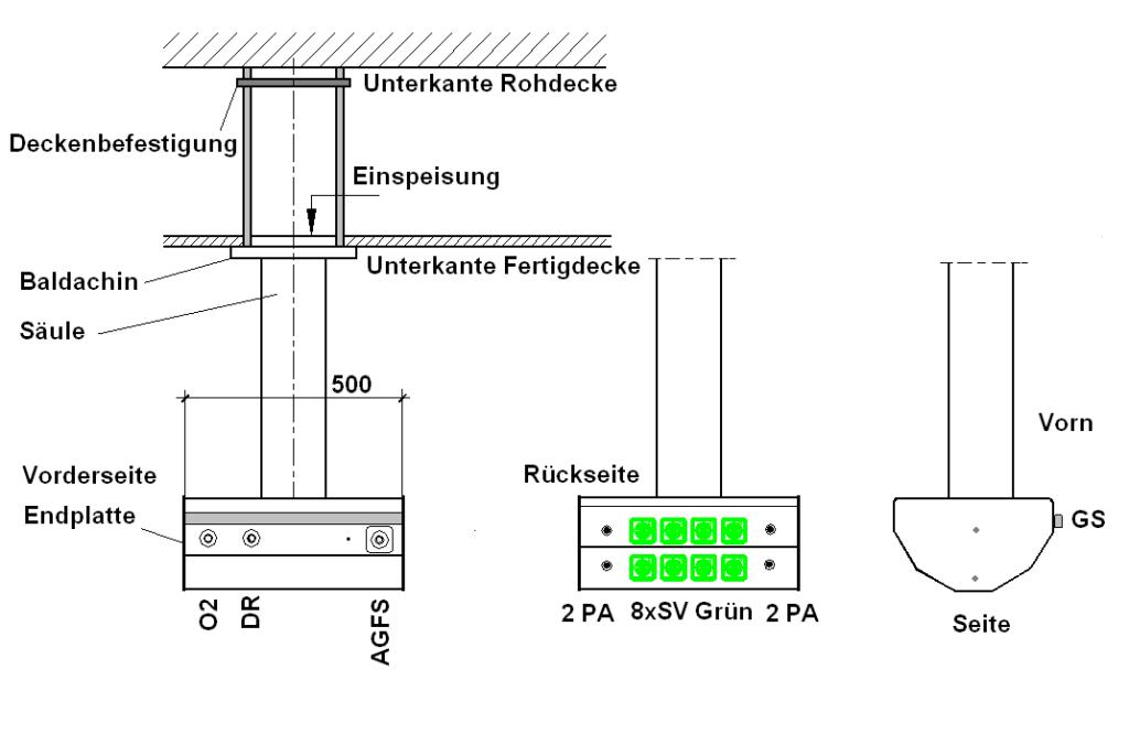 configuration example Optima-S