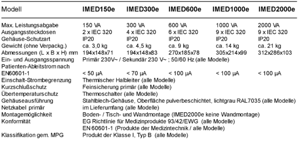 Technische Daten und Modelle Medizinische Trenntrafos